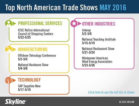 Top Trade Shows